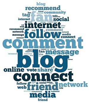 words connected to a blog